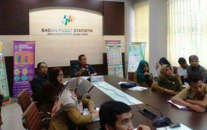Jadi Sorotan, Kepri Sumbang Inflasi Tertinggi di Sumatera