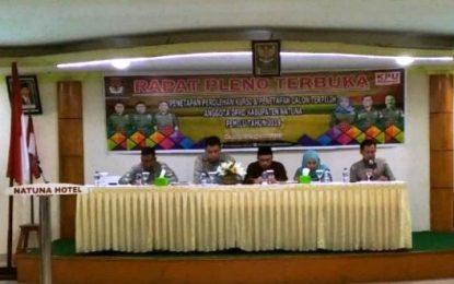 KPU Natuna Tetapkan 20 Anggota Dewan Terpilih