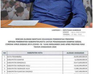 Ardiansyah: Anggaran Penanganan Dampak Sosial Covid-19 Untuk Kabupaten Kampar Sangat Tidak Adil