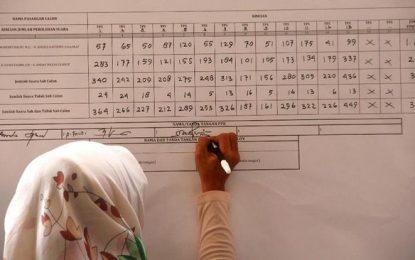 Delapan TPS di Anambas Terancam Tak Bisa Lakukan E-rekap